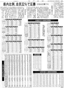 2017.10.24神戸新聞